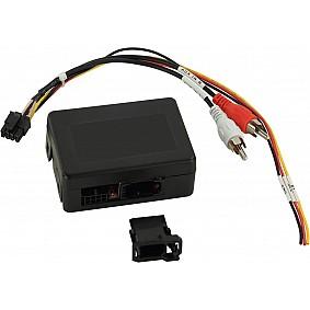 Actieve Systeem Adapter Most-analoge Mercedes Benz CLS-Klasse/ SLK-Klasse/ CLK-Klasse/ E-Klasse