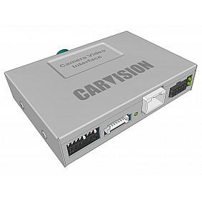 Camera Video interface geschikt voor Uconnect 5