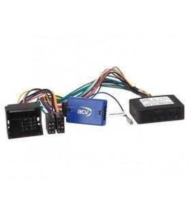 S.W.I. BMW 3-Serie / 5-Serie / X3/ X5 / Z4 - Mini Cooper Met sound system