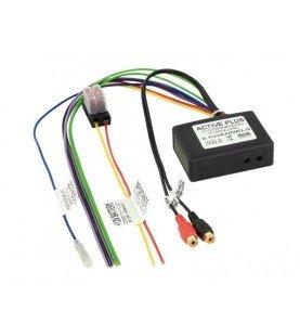 Actieve Systeem Adapter 2-channel 10A diverse Merken modellen