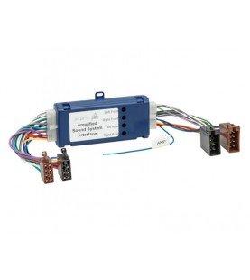 Actieve Systeem Adapter 4 Kanaal > ISO naar ISO Land Rover - Nissan - Saab - MB - Mazda